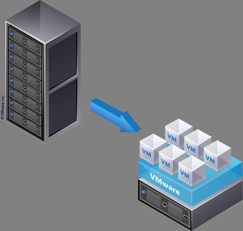 VMWare_Consolidation